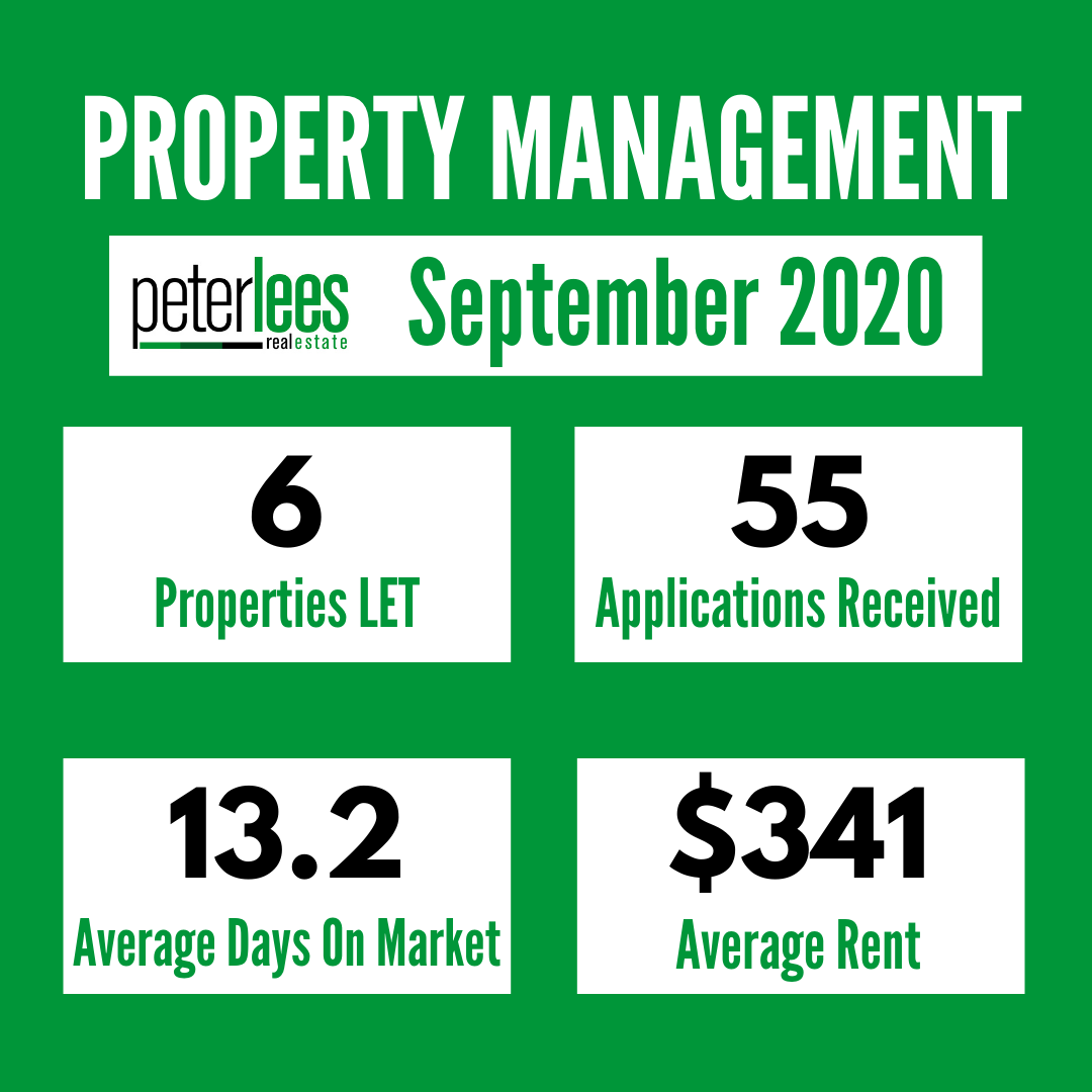 October Property Management Update