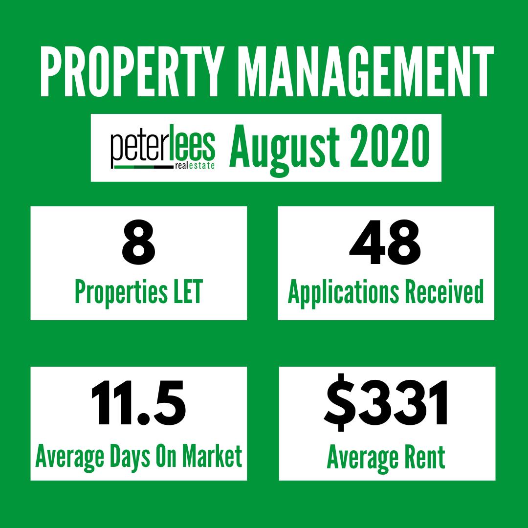 September Property Management Update