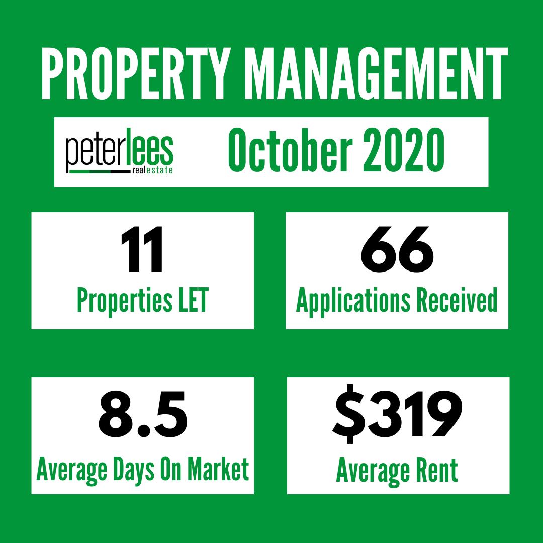 November Property Management Update