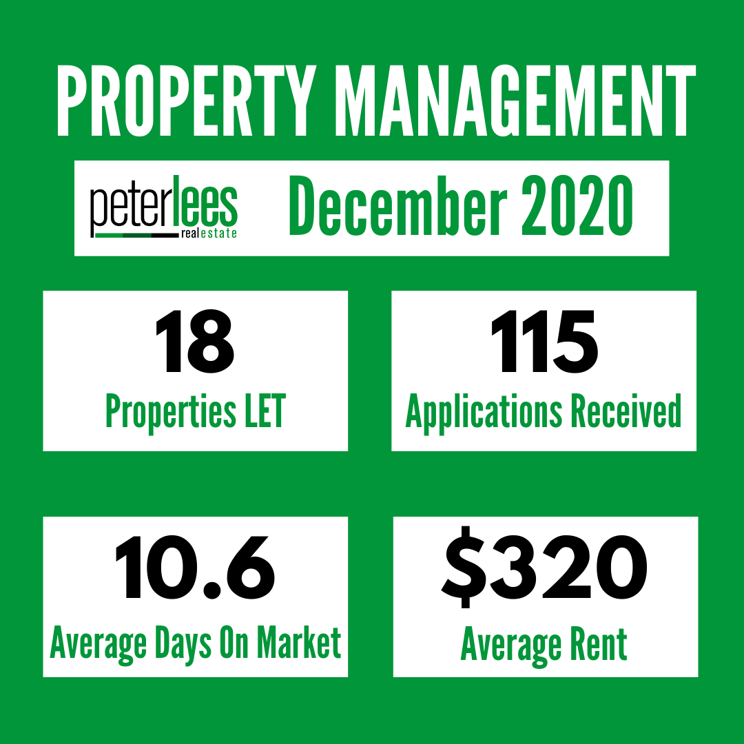 January Property Management Update
