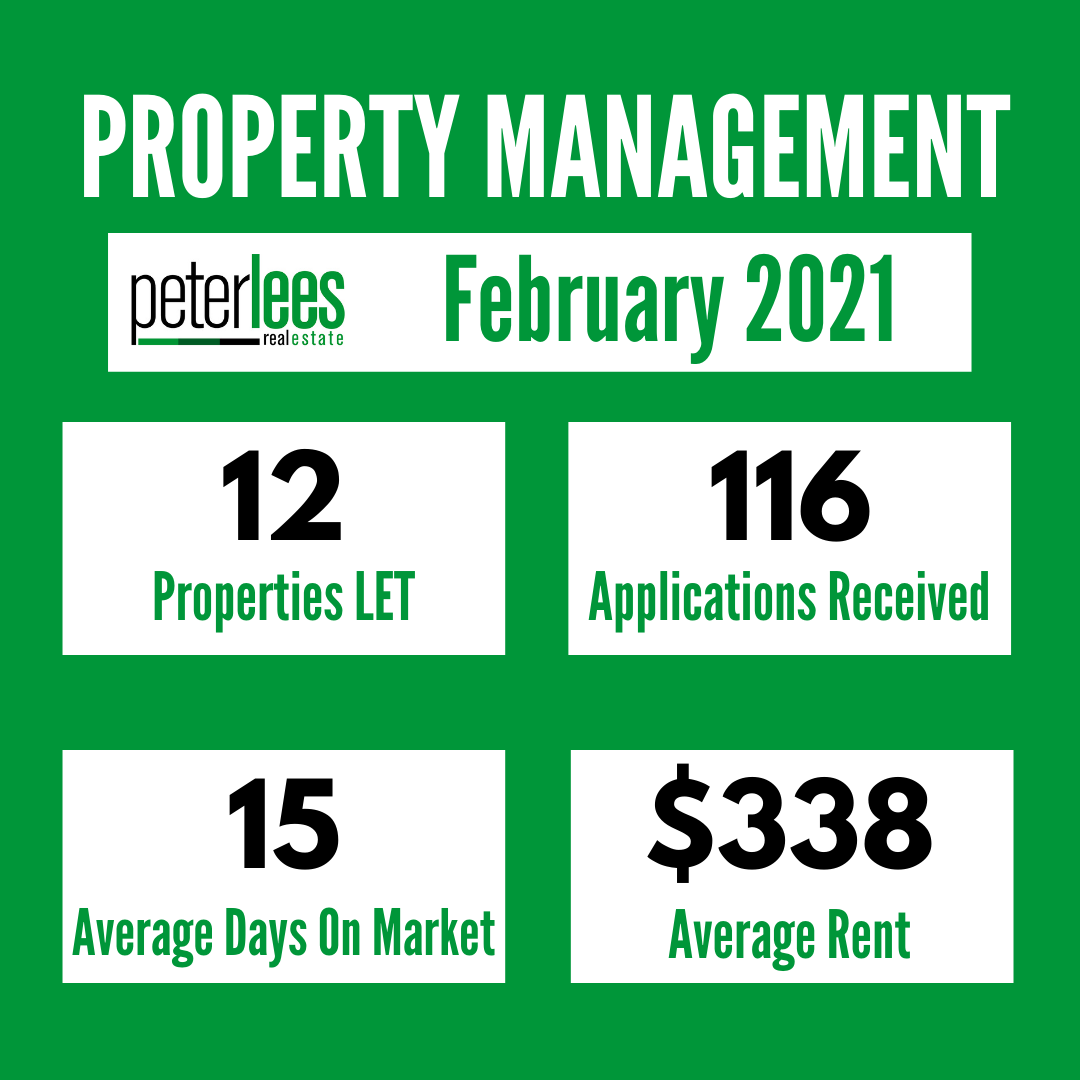 March Property Management Update