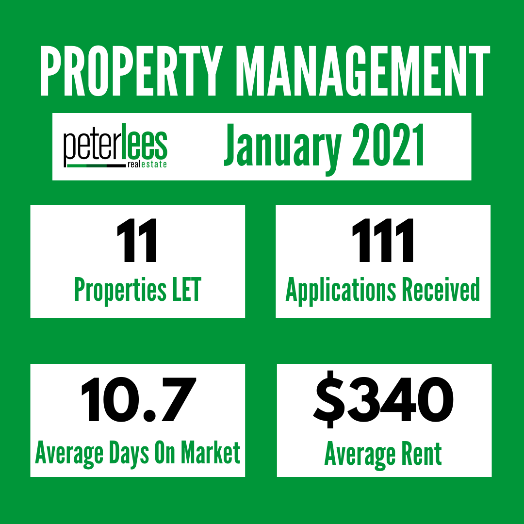 February Property Management Update