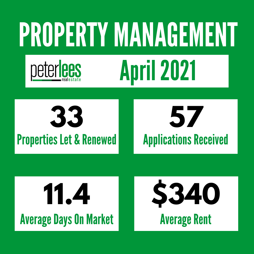 May Property Management Update