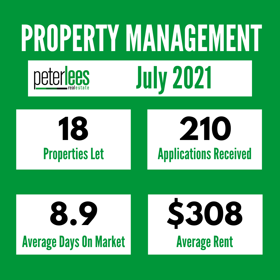 August Property Management Update