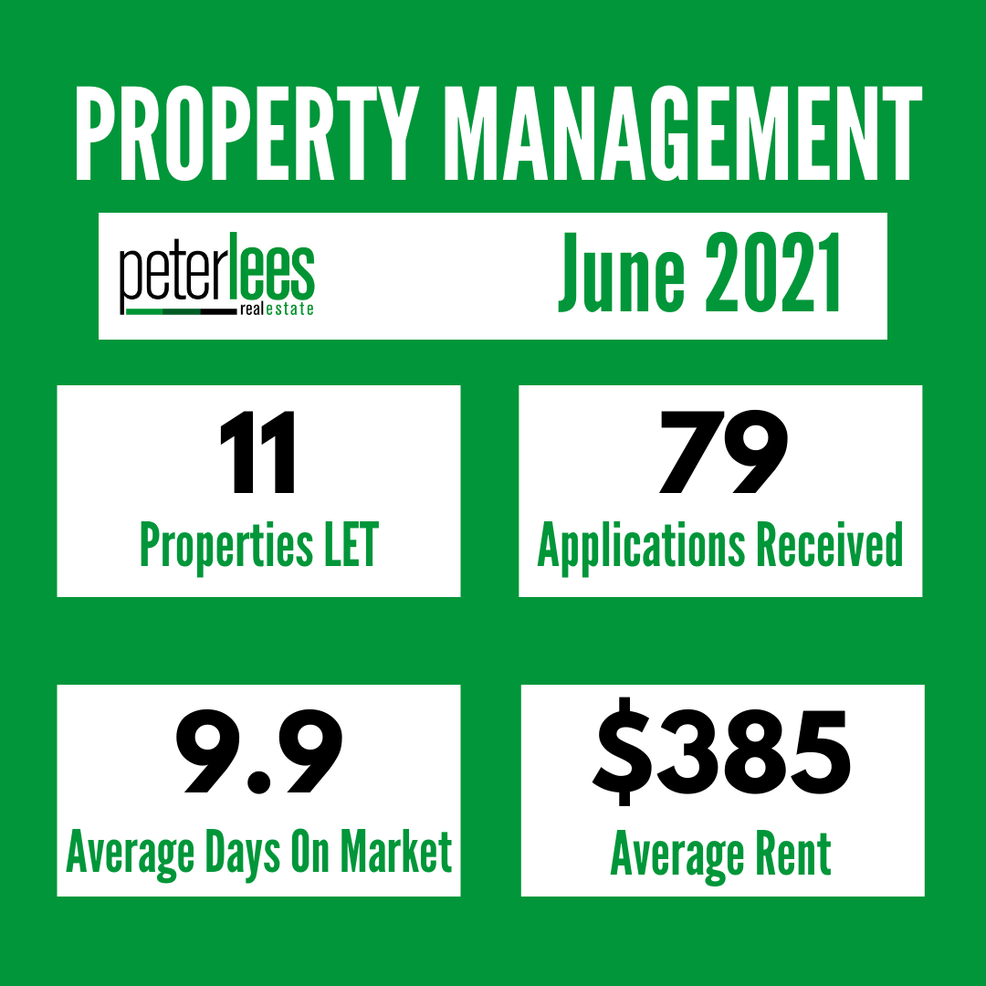 July Property Management Update